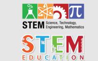 STEM Educational Kits